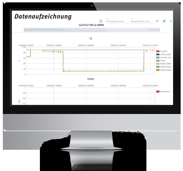 Desktop Datenaufzeichnung