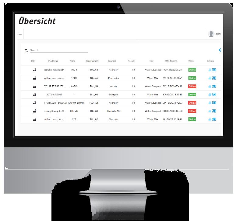 Monitor mit Live-Übersicht Screenshot